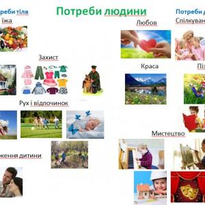 Дитячий психолог.